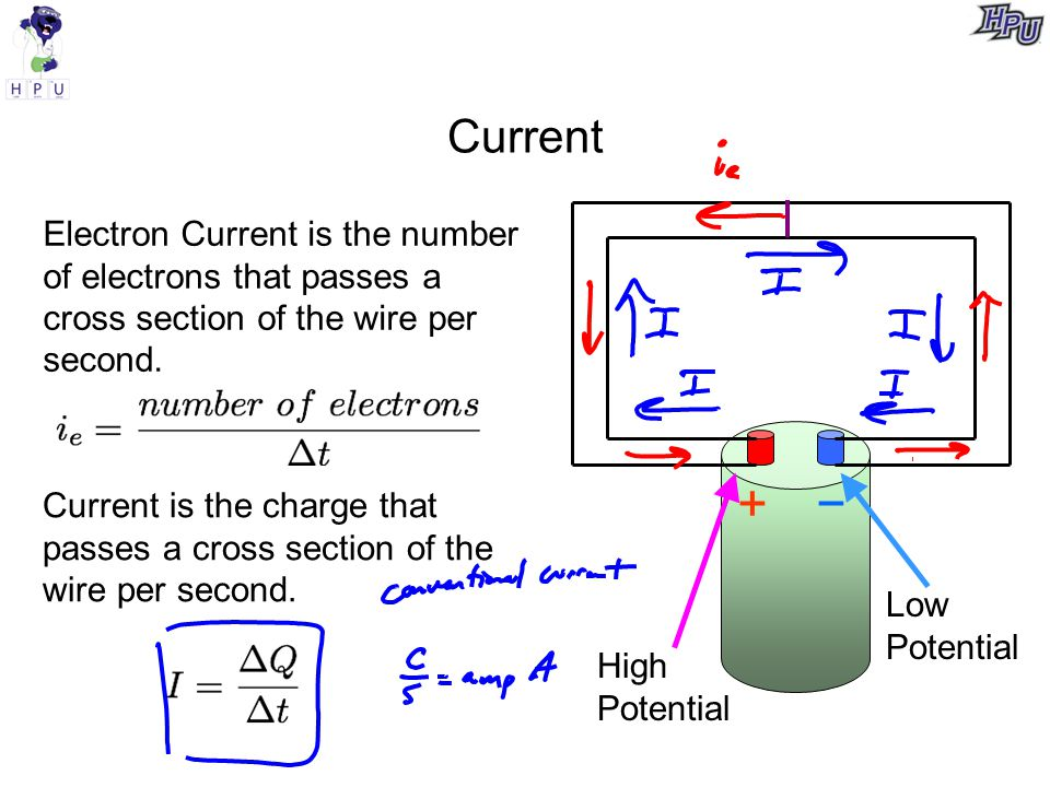 Current Electron Current is the number of electrons that passes a cross section of the wire per second.