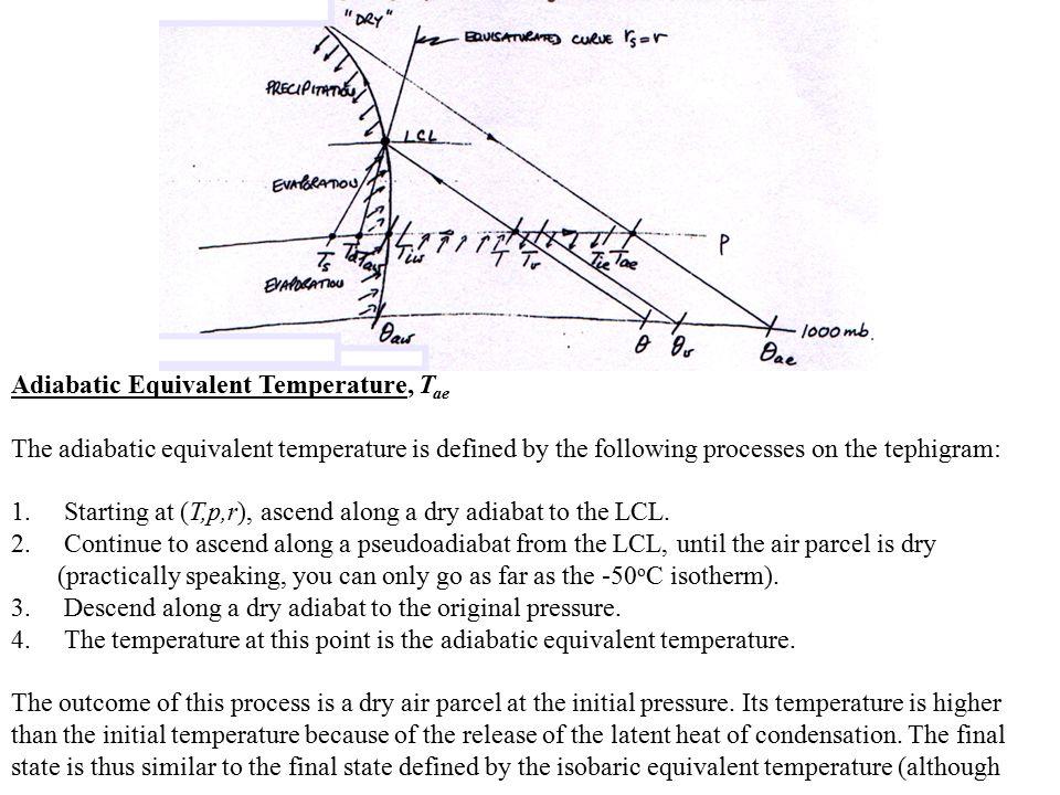Adiabatic Equivalent Temperature, Tae