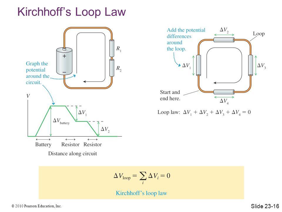 Kirchhoff's Loop Law Slide 23-16