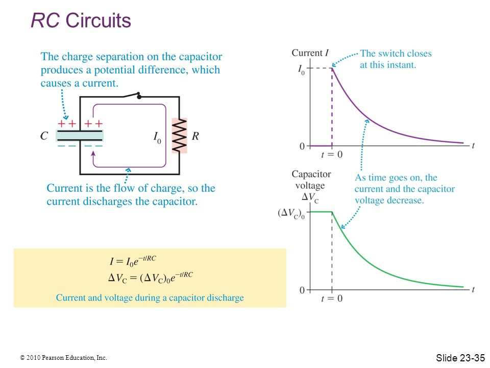 RC Circuits Slide 23-35