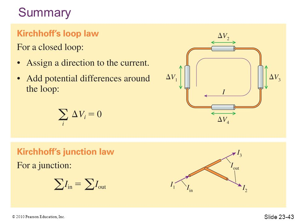 Summary Slide 23-43