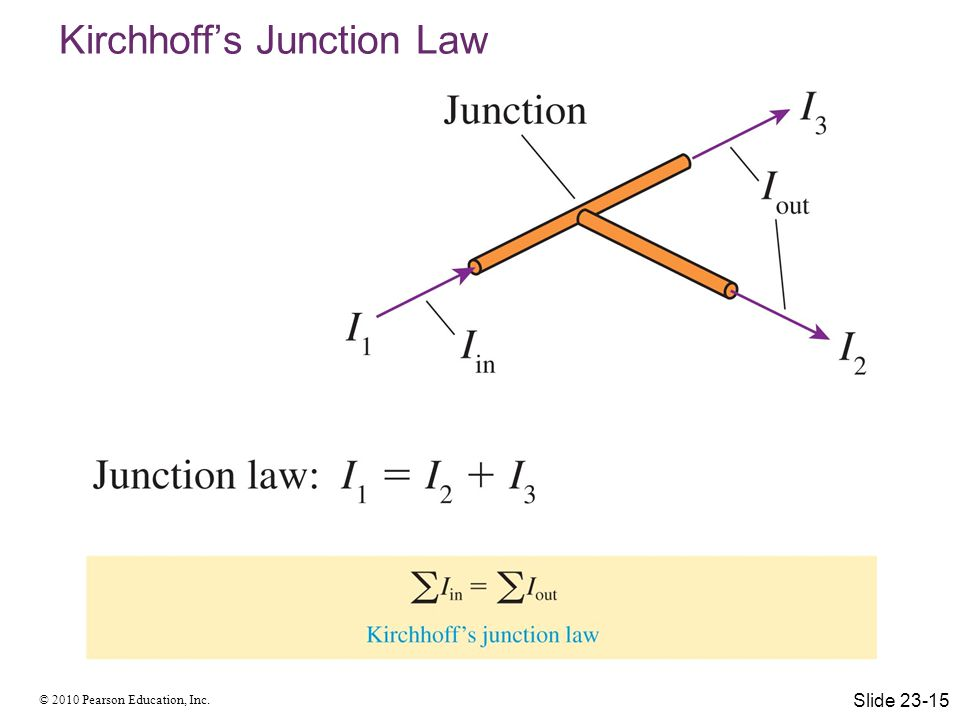 Kirchhoff's Junction Law