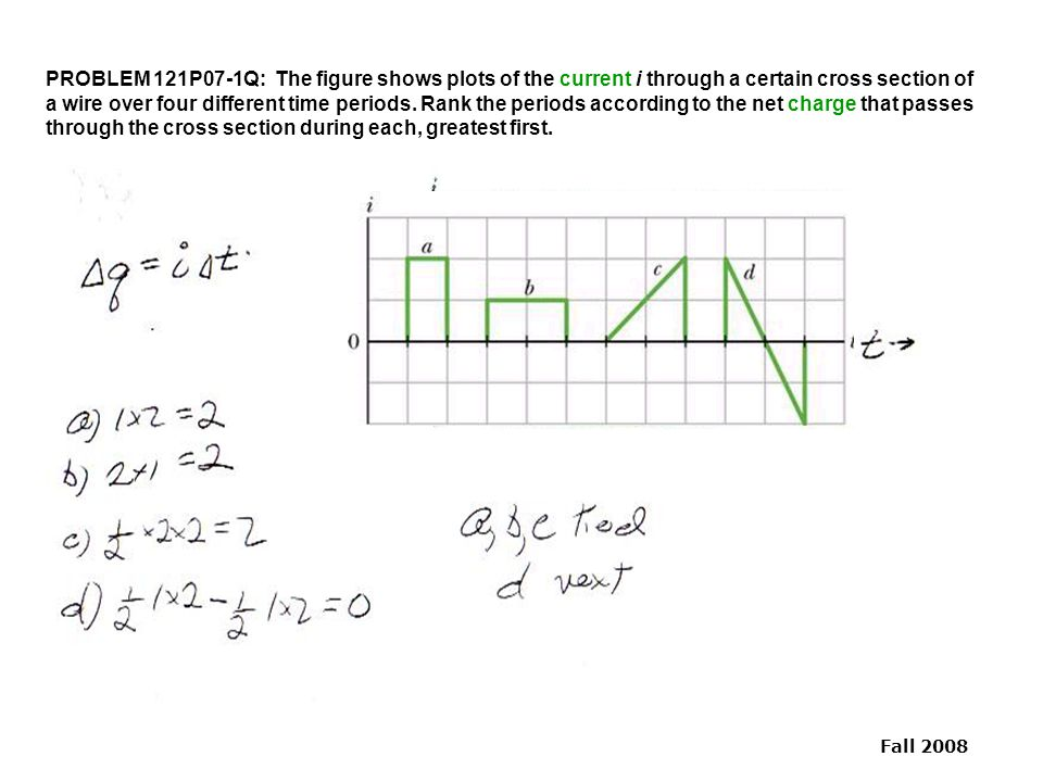 PROBLEM 121P07-1Q: The figure shows plots of the current i through a certain cross section of a wire over four different time periods.