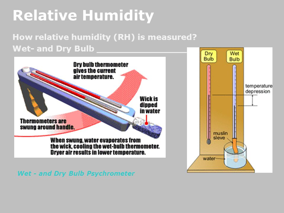 Relative Humidity How relative humidity (RH) is measured