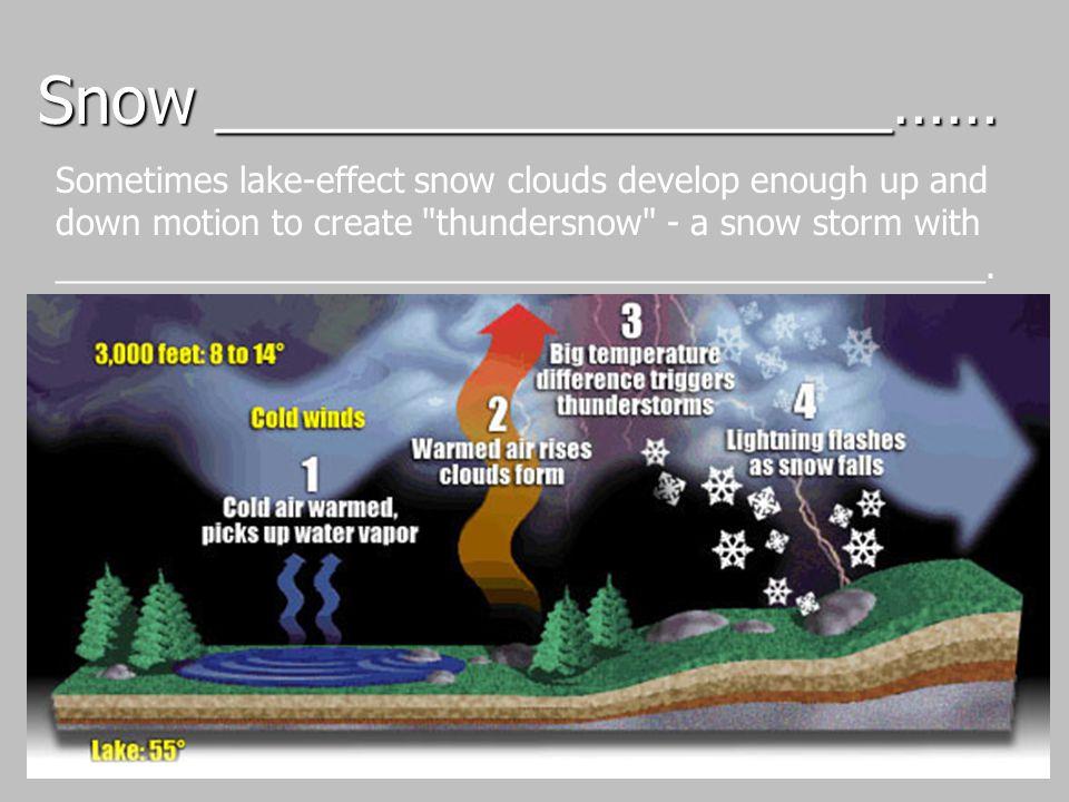 Snow ___________________……