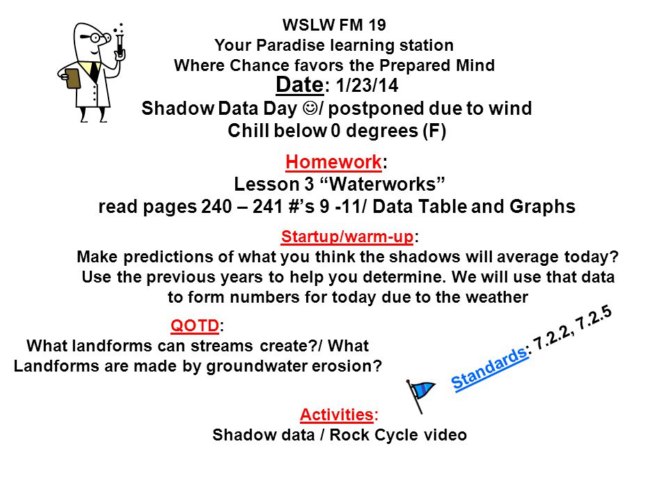 Date: 1/23/14 Shadow Data Day / postponed due to wind