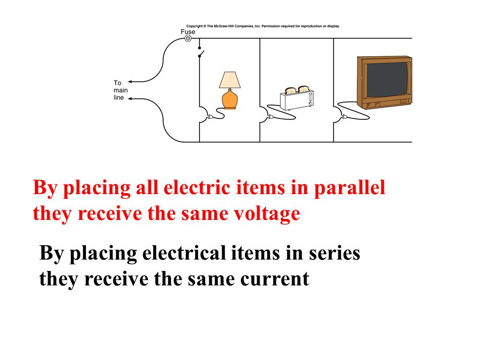 By placing electrical items in series they receive the same current