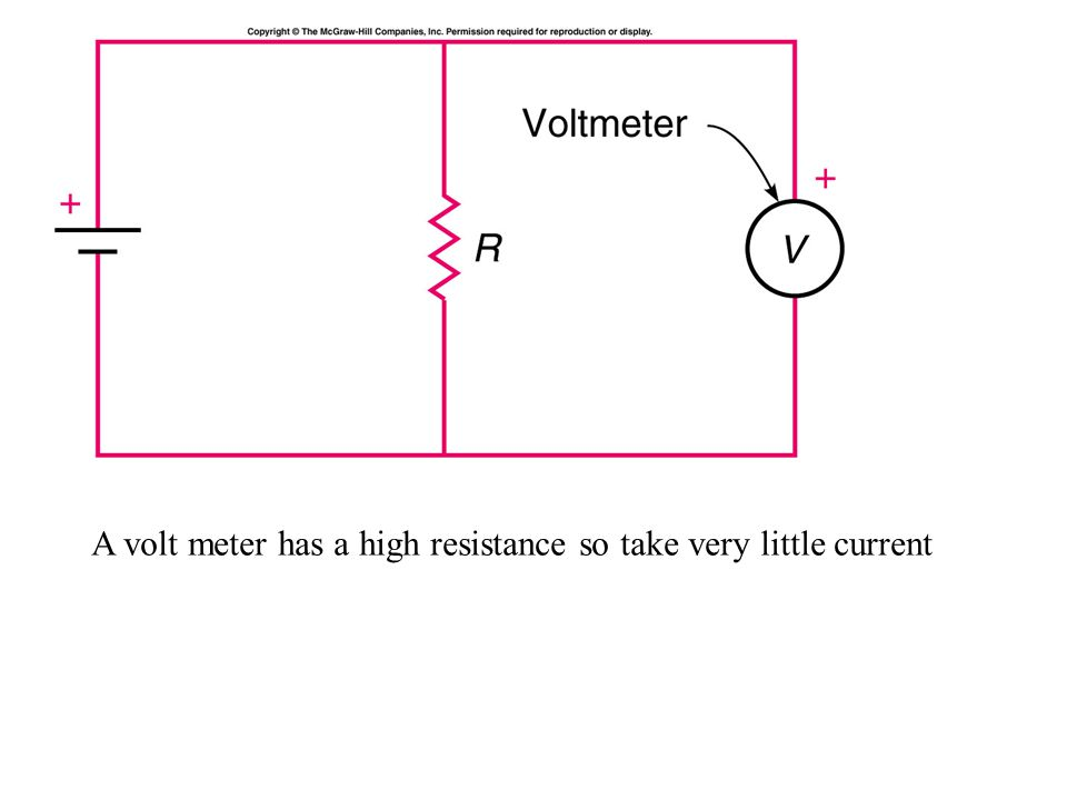 A volt meter has a high resistance so take very little current