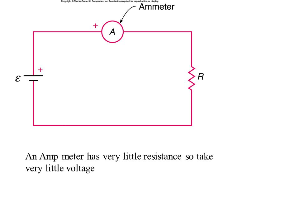 Fig. 13.13 Fig. 13.13 An Amp meter has very little resistance so take very little voltage