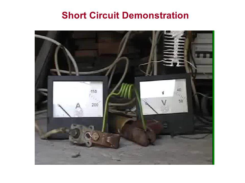 Short Circuit Demonstration