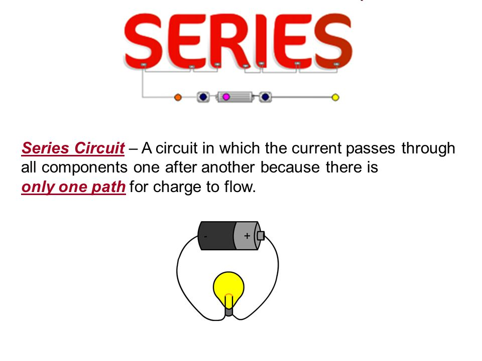 Series Circuit – A circuit in which the current passes through