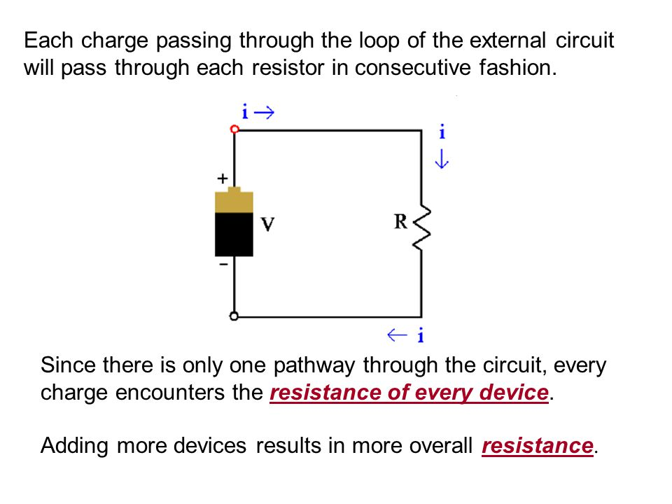 Each charge passing through the loop of the external circuit will pass through each resistor in consecutive fashion.