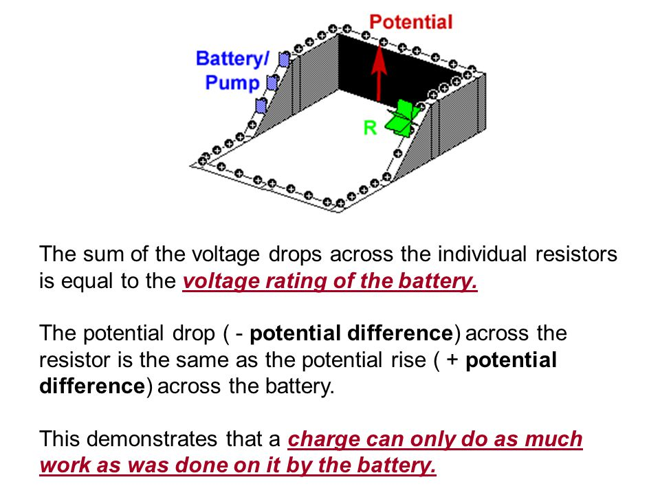 The sum of the voltage drops across the individual resistors is equal to the voltage rating of the battery.