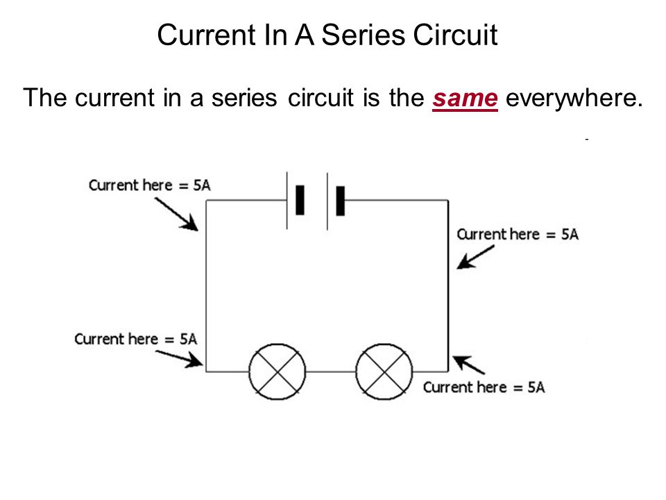 The current in a series circuit is the same everywhere.