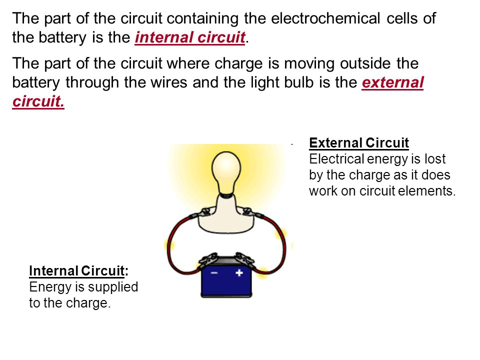 The part of the circuit containing the electrochemical cells of the battery is the internal circuit.