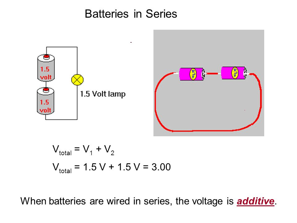Batteries in Series Vtotal = V1 + V2 Vtotal = 1.5 V + 1.5 V = 3.00