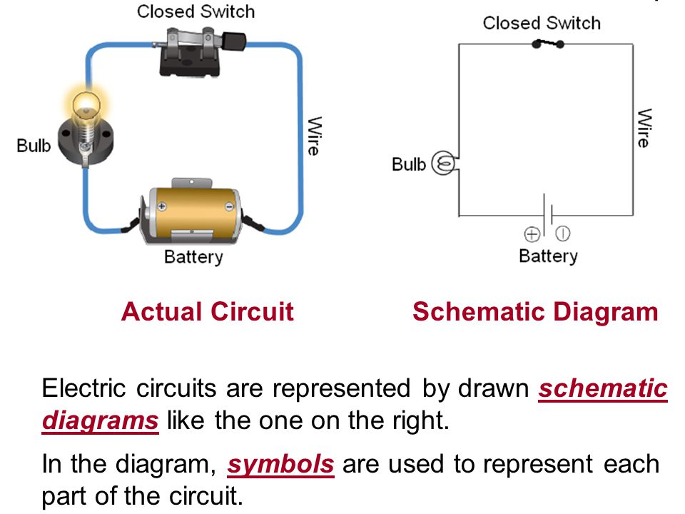 "The word circuit means ""closed path"". - ppt video online download"