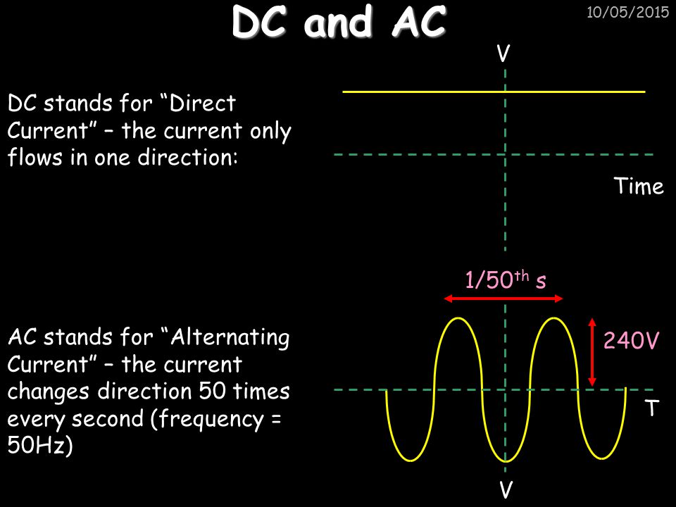 DC and AC 15/04/2017. V. DC stands for Direct Current – the current only flows in one direction: