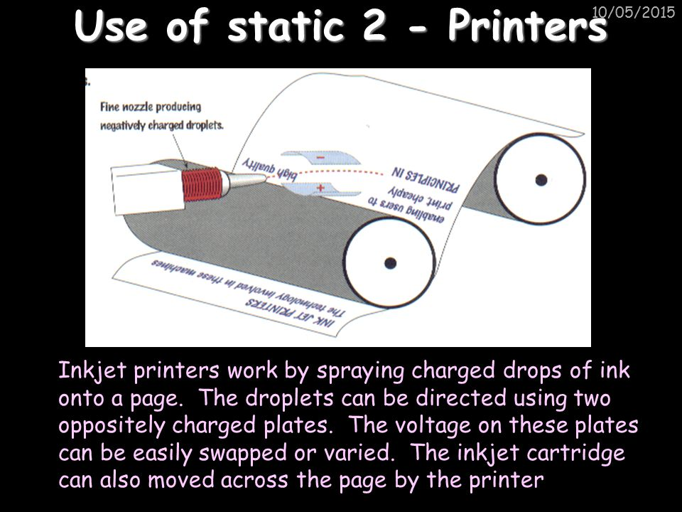 Use of static 2 - Printers
