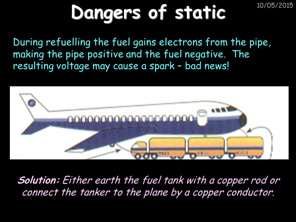 Dangers of static 15/04/2017.