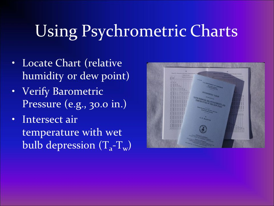 Using Psychrometric Charts
