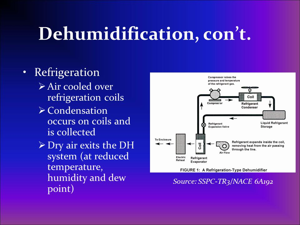 Dehumidification, con't.