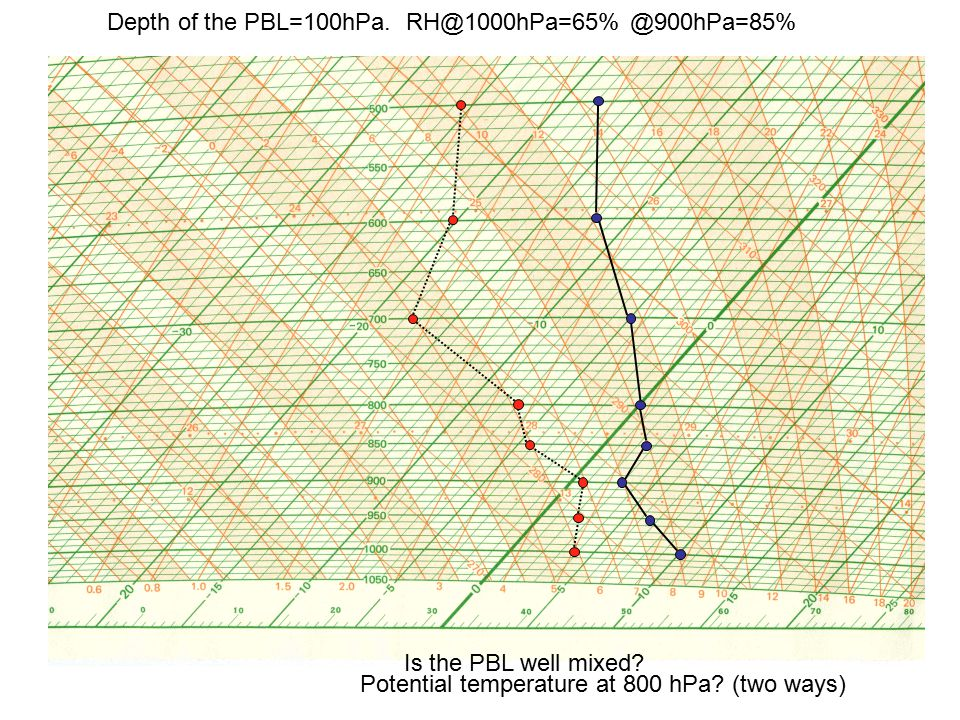 Depth of the PBL=100hPa. RH@1000hPa=65% @900hPa=85%