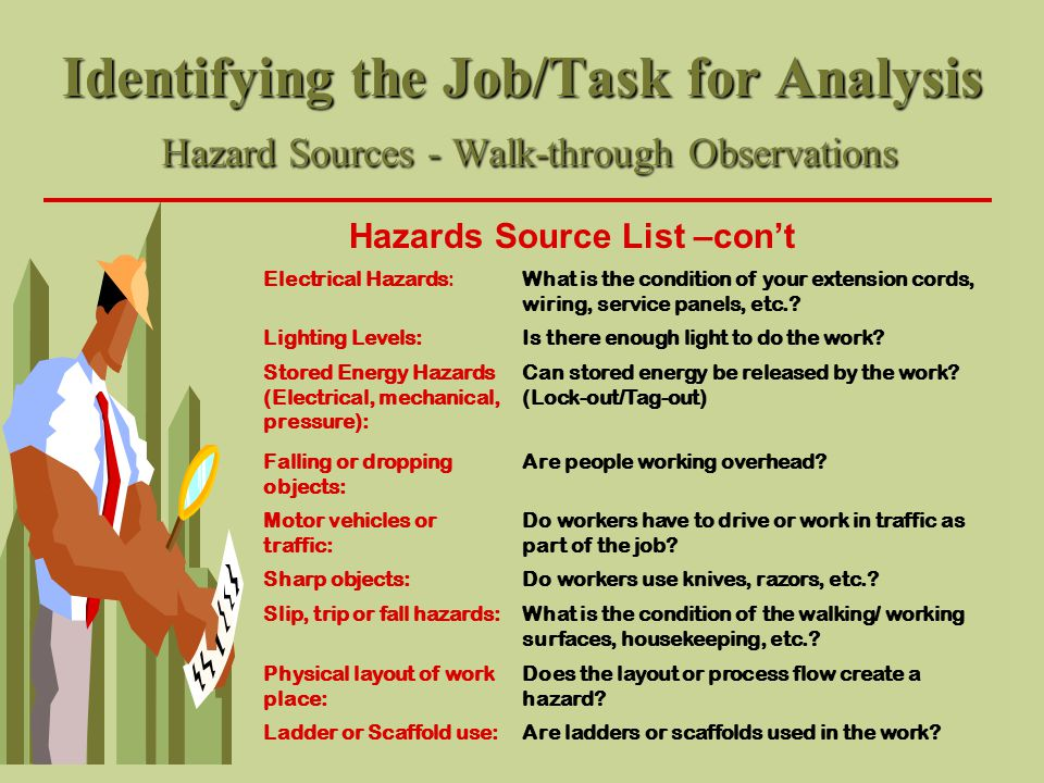 how to do a work task analysis