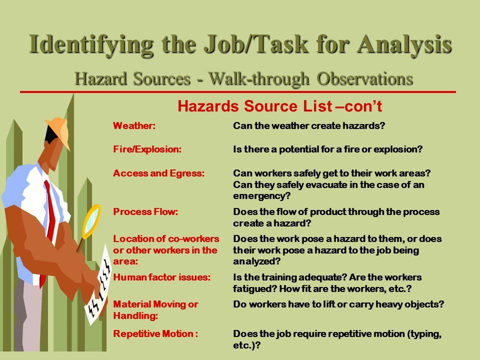 Hazards Source List –con't