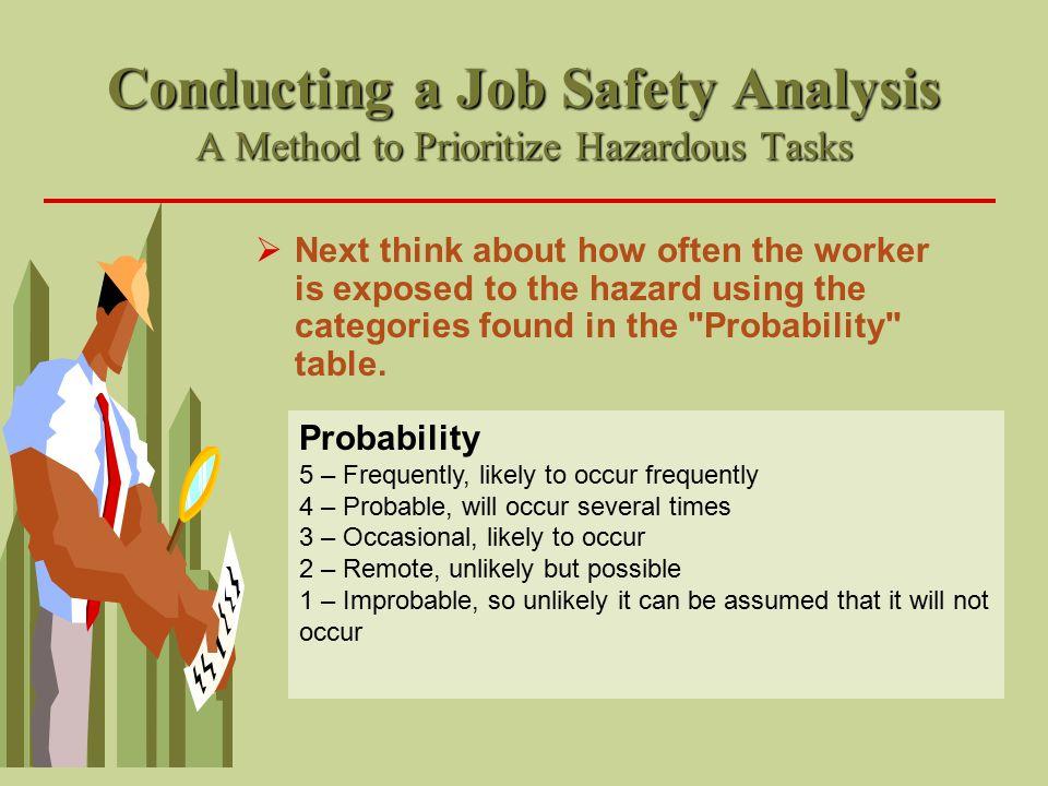 Conducting a Job Safety Analysis A Method to Prioritize Hazardous Tasks