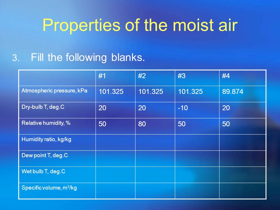 Properties of the moist air