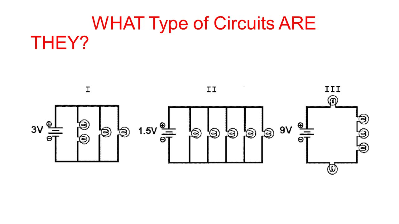 WHAT Type of Circuits ARE THEY