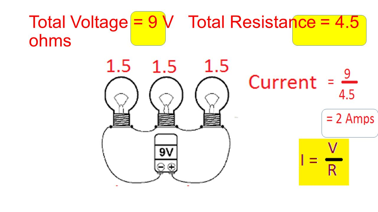 Total Voltage = 9 V Total Resistance = 4.5 ohms