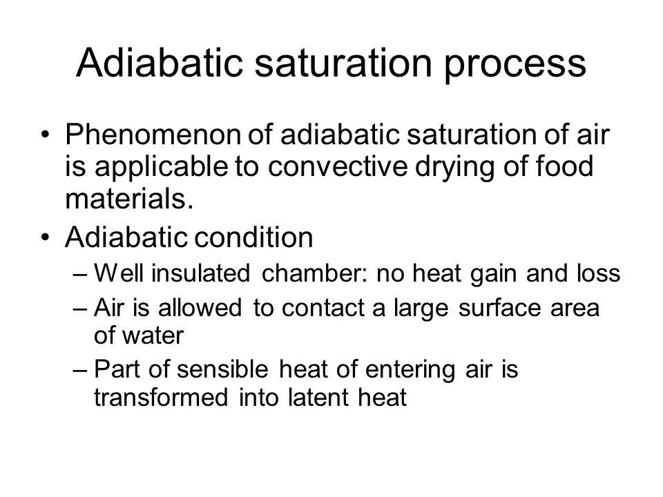 Adiabatic saturation process