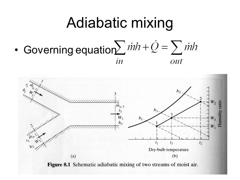 Adiabatic mixing Governing equation