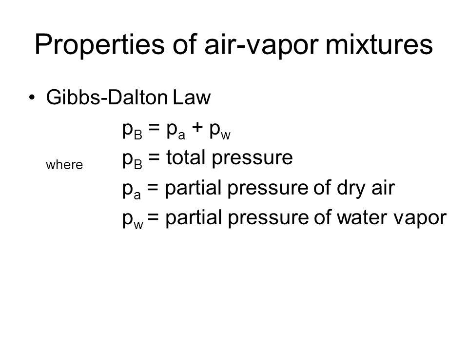 Properties of air-vapor mixtures