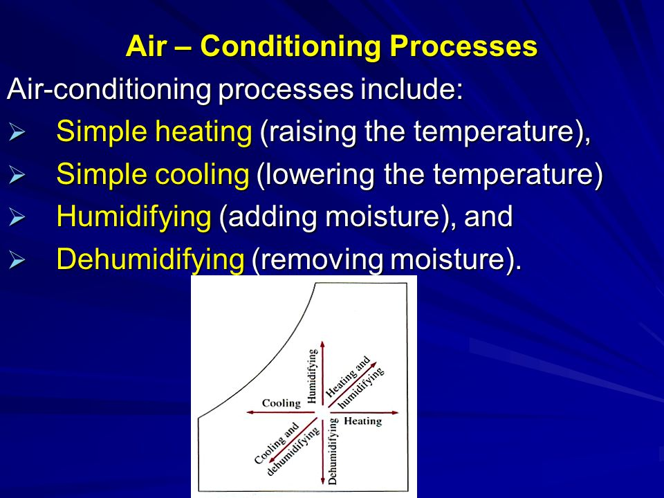 Air – Conditioning Processes