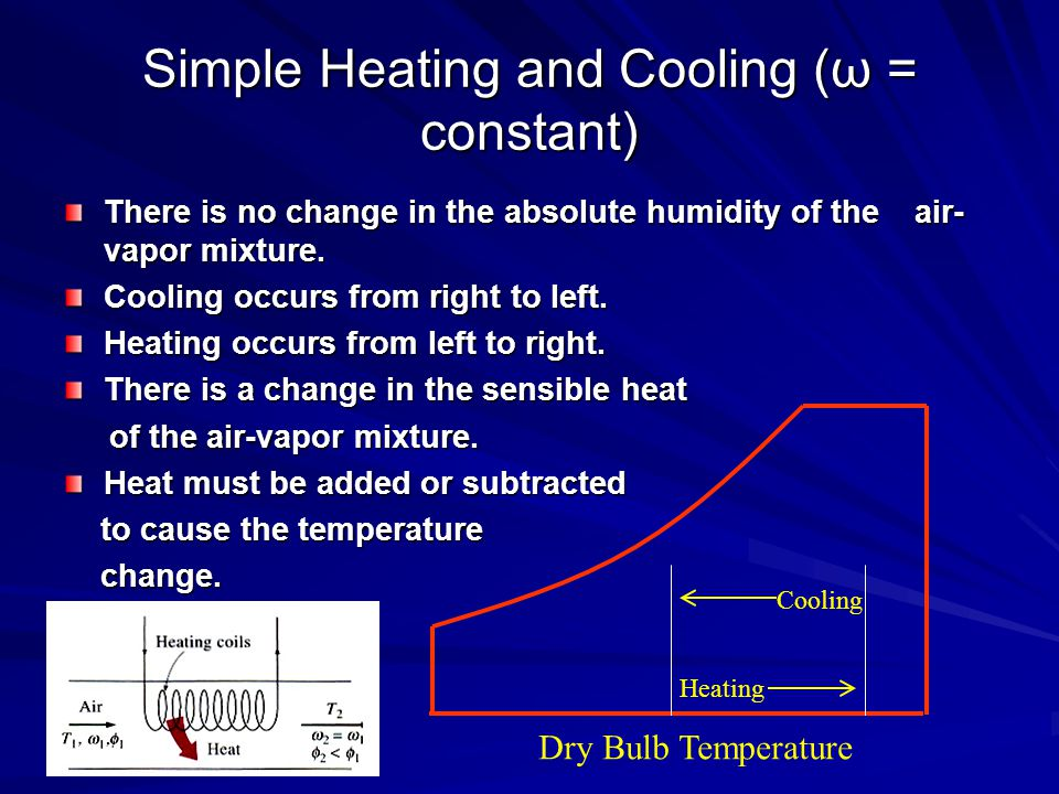 Simple Heating and Cooling (ω = constant)