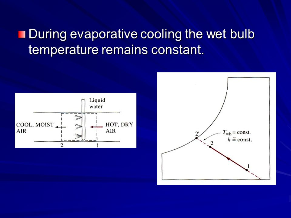 During evaporative cooling the wet bulb temperature remains constant.