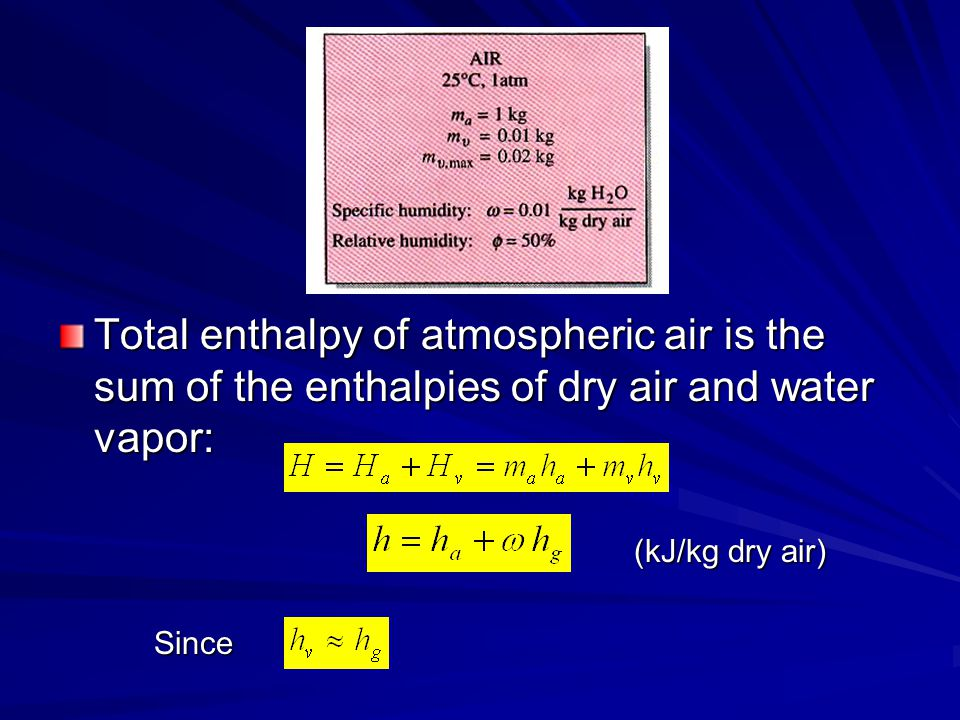Total enthalpy of atmospheric air is the sum of the enthalpies of dry air and water vapor: