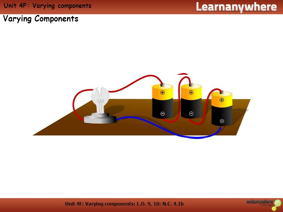 Unit 4F: Varying components