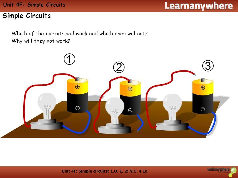 Unit 4F: Simple Circuits