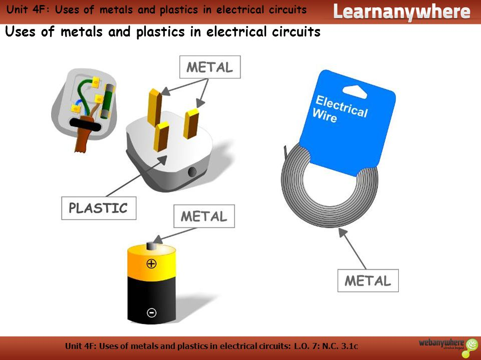Unit 4F: Uses of metals and plastics in electrical circuits