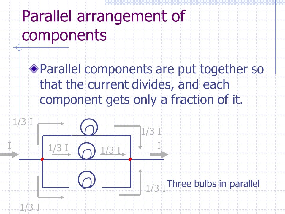 Parallel arrangement of components