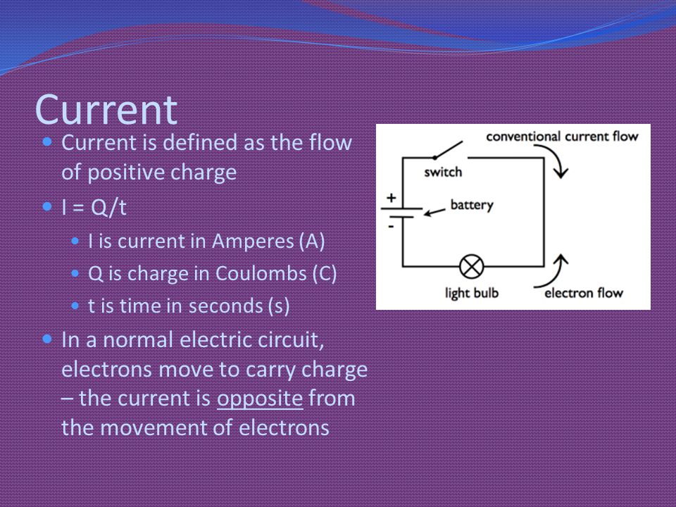 Current Current is defined as the flow of positive charge I = Q/t
