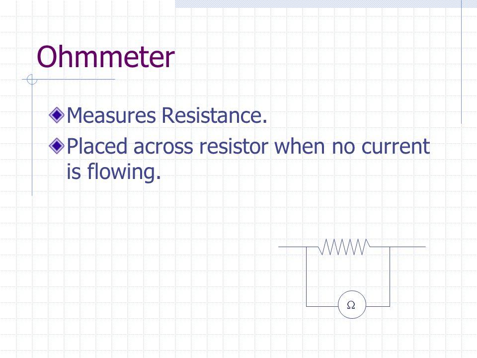 Ohmmeter Measures Resistance.