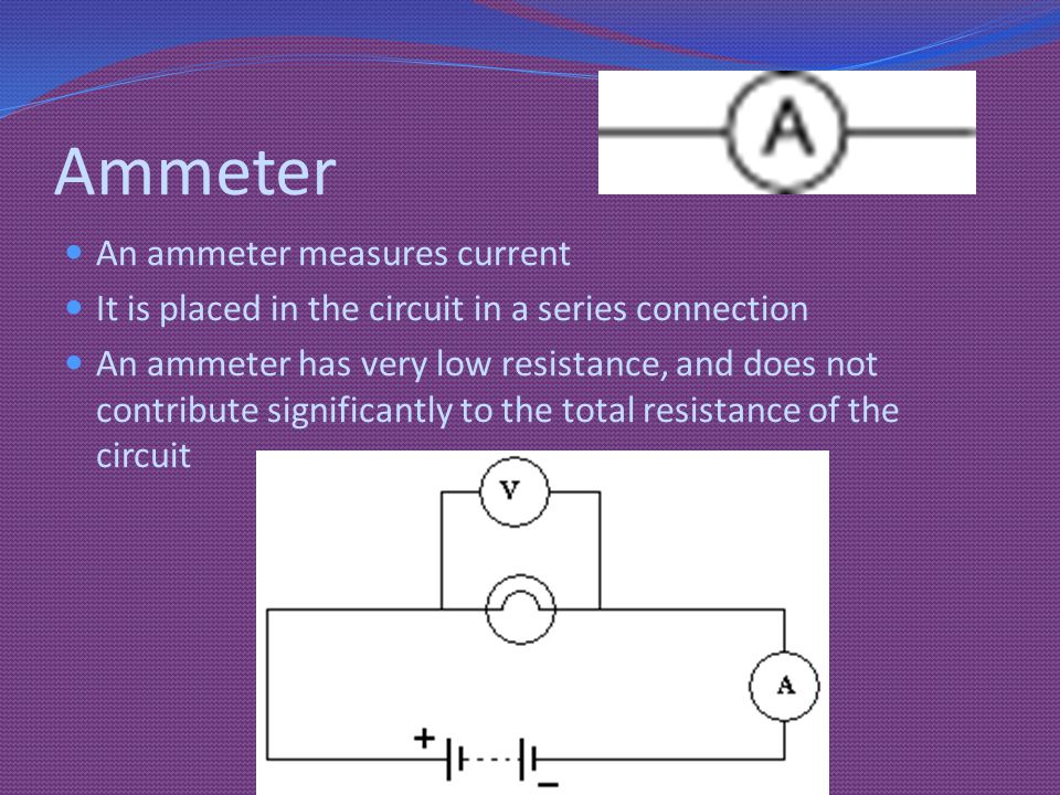 Ammeter An ammeter measures current