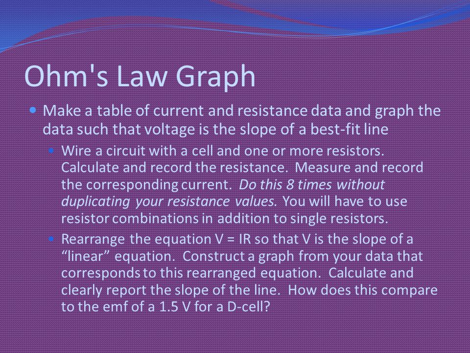 Ohm s Law Graph Make a table of current and resistance data and graph the data such that voltage is the slope of a best-fit line.