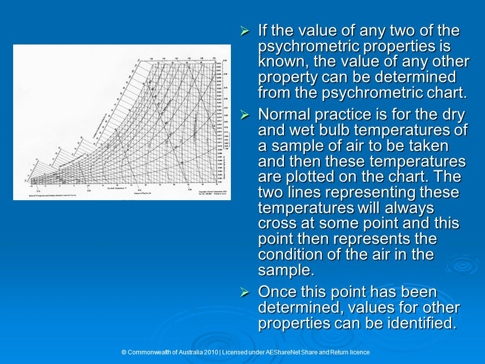If the value of any two of the psychrometric properties is known, the value of any other property can be determined from the psychrometric chart.