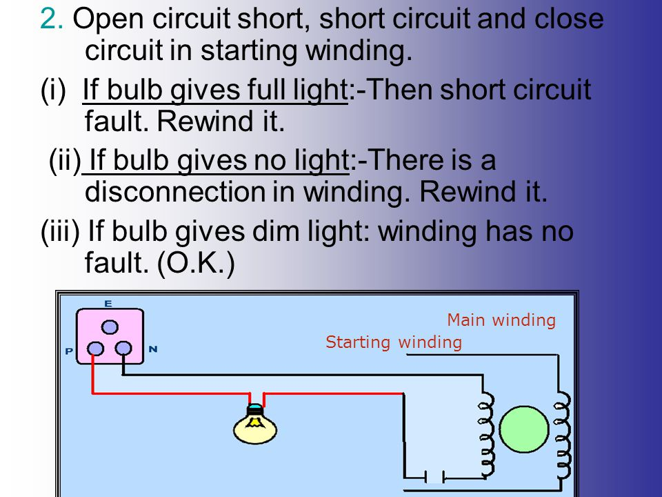 (i) If bulb gives full light:-Then short circuit fault. Rewind it.